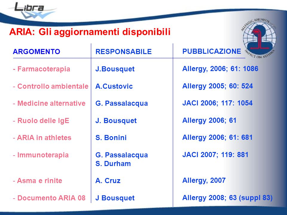 ARGOMENTO - Farmacoterapia - Controllo ambientale - Medicine alternative - Ruolo delle IgE - ARIA in athletes - Immunoterapia - Asma e rinite - Docume