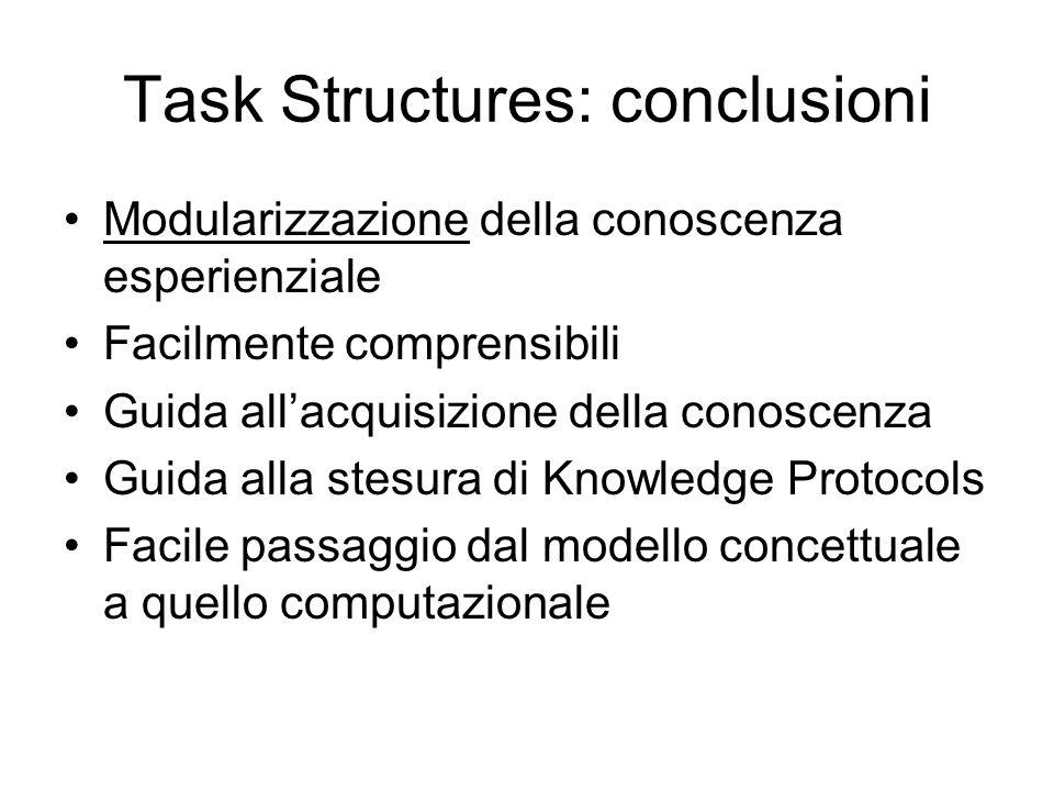 Task Structures: conclusioni Modularizzazione della conoscenza esperienziale Facilmente comprensibili Guida all'acquisizione della conoscenza Guida alla stesura di Knowledge Protocols Facile passaggio dal modello concettuale a quello computazionale