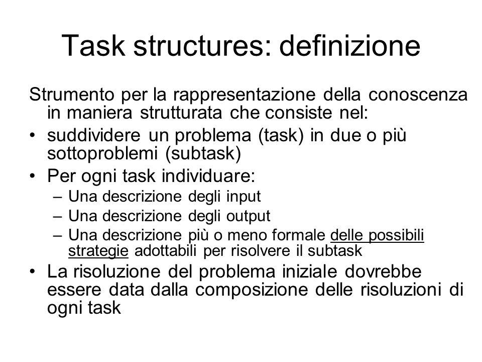 Task structures: definizione Strumento per la rappresentazione della conoscenza in maniera strutturata che consiste nel: suddividere un problema (task) in due o più sottoproblemi (subtask) Per ogni task individuare: –Una descrizione degli input –Una descrizione degli output –Una descrizione più o meno formale delle possibili strategie adottabili per risolvere il subtask La risoluzione del problema iniziale dovrebbe essere data dalla composizione delle risoluzioni di ogni task