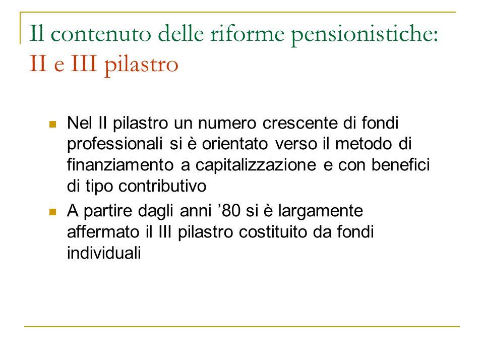 Gli effetti delle riforme Periodo transitorio per applicazione delle riforme di 16 anni Rafforzamento della logica assicurativa Benefici fortemente collegati ai contributi versati e meno generosi che in passato (40% del reddito percepito) Stabilizzazione della spesa pensionistica Modello istituzionale multi-pilastro Ruolo importante dello Stato ma in forte integrazione con il mercato (III pilastro e III porzione del I pilastro e le forze sociali (II pilastro)