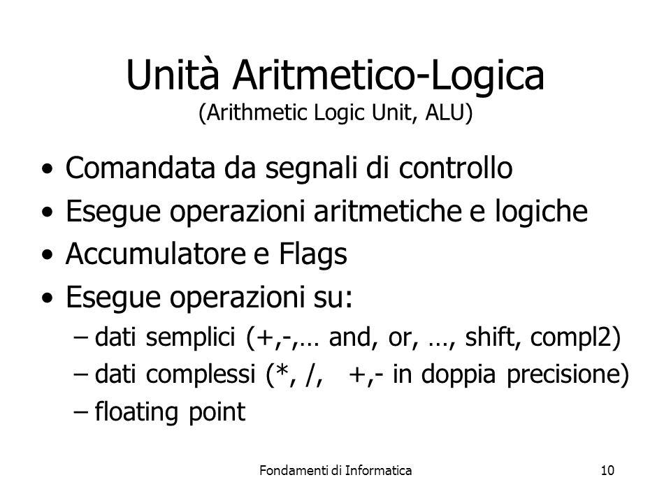 Fondamenti di Informatica10 Unità Aritmetico-Logica (Arithmetic Logic Unit, ALU) Comandata da segnali di controllo Esegue operazioni aritmetiche e logiche Accumulatore e Flags Esegue operazioni su: –dati semplici (+,-,… and, or, …, shift, compl2) –dati complessi (*, /, +,- in doppia precisione) –floating point
