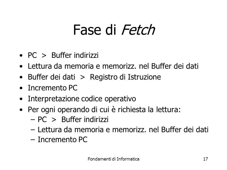 Fondamenti di Informatica17 Fase di Fetch PC > Buffer indirizzi Lettura da memoria e memorizz.