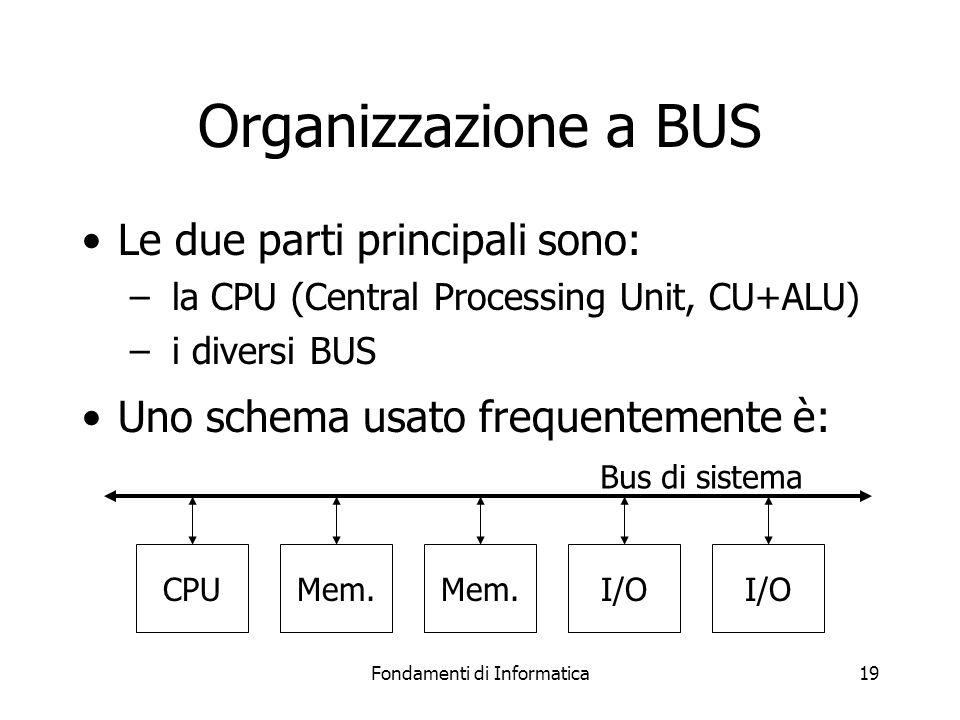 Fondamenti di Informatica19 Organizzazione a BUS Le due parti principali sono: – la CPU (Central Processing Unit, CU+ALU) – i diversi BUS Uno schema usato frequentemente è: Mem.