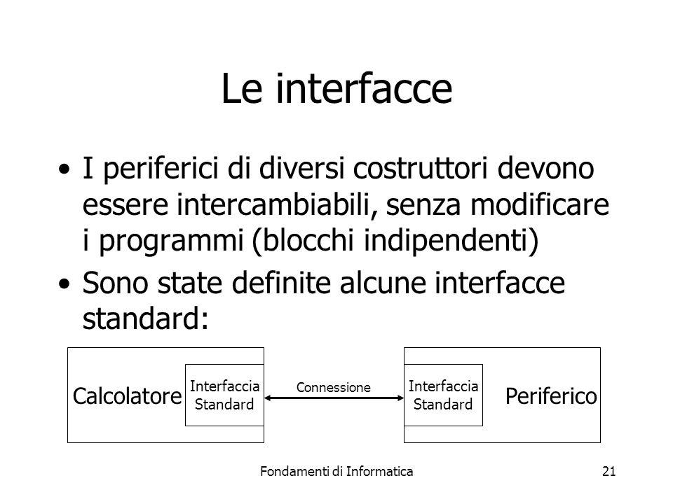 Fondamenti di Informatica21 Le interfacce I periferici di diversi costruttori devono essere intercambiabili, senza modificare i programmi (blocchi indipendenti) Sono state definite alcune interfacce standard: Calcolatore Periferico Interfaccia Standard Connessione