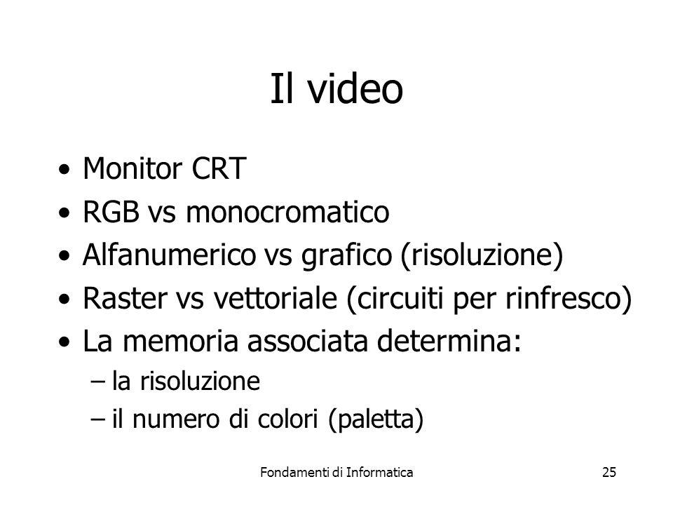 Fondamenti di Informatica25 Il video Monitor CRT RGB vs monocromatico Alfanumerico vs grafico (risoluzione) Raster vs vettoriale (circuiti per rinfresco) La memoria associata determina: –la risoluzione –il numero di colori (paletta)