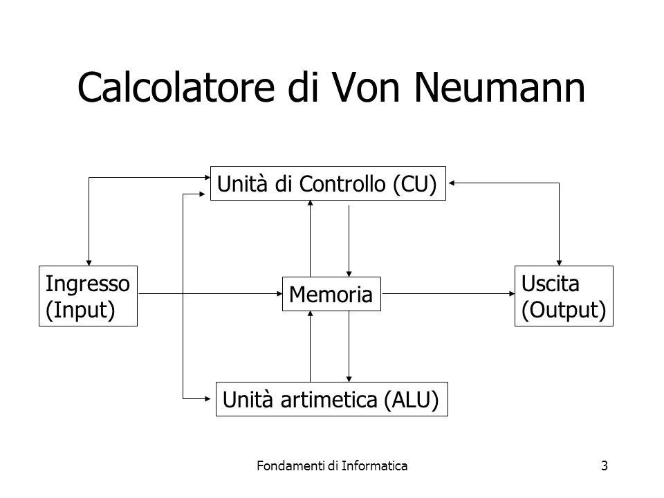 Fondamenti di Informatica14 Dati e Programmi Von Neumann introdusse il calcolatore con programma immagazzinato la cui memoria contiene sia i dati che il programma (OpCodes, Operands)