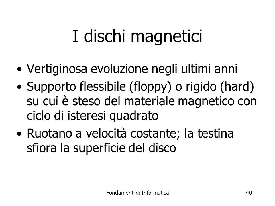 Fondamenti di Informatica40 I dischi magnetici Vertiginosa evoluzione negli ultimi anni Supporto flessibile (floppy) o rigido (hard) su cui è steso del materiale magnetico con ciclo di isteresi quadrato Ruotano a velocità costante; la testina sfiora la superficie del disco