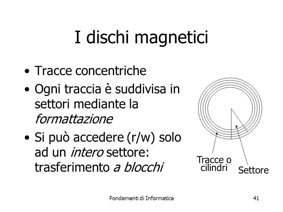Fondamenti di Informatica41 I dischi magnetici Tracce concentriche Ogni traccia è suddivisa in settori mediante la formattazione Si può accedere (r/w) solo ad un intero settore: trasferimento a blocchi Settore Tracce o cilindri