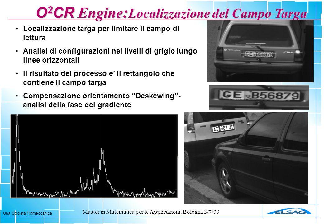 Una Società Finmeccanica Master in Matematica per le Applicazioni, Bologna 3/7/03 Localizzazione targa per limitare il campo di lettura Analisi di con