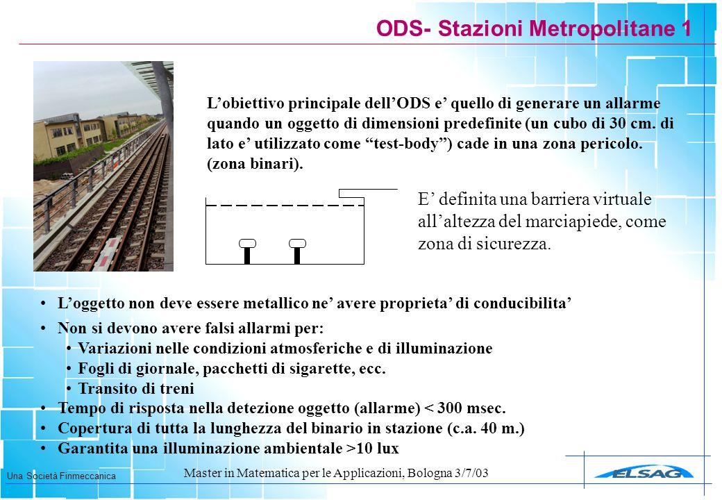Una Società Finmeccanica Master in Matematica per le Applicazioni, Bologna 3/7/03 L'obiettivo principale dell'ODS e' quello di generare un allarme qua