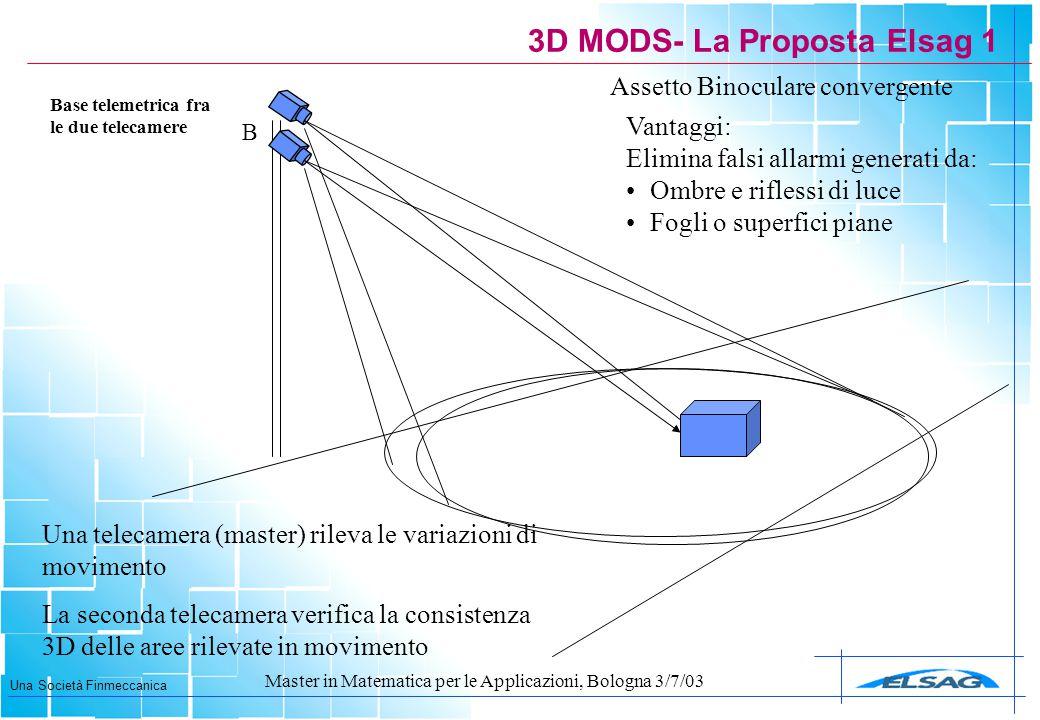 Una Società Finmeccanica Master in Matematica per le Applicazioni, Bologna 3/7/03 Base telemetrica fra le due telecamere B Assetto Binoculare converge