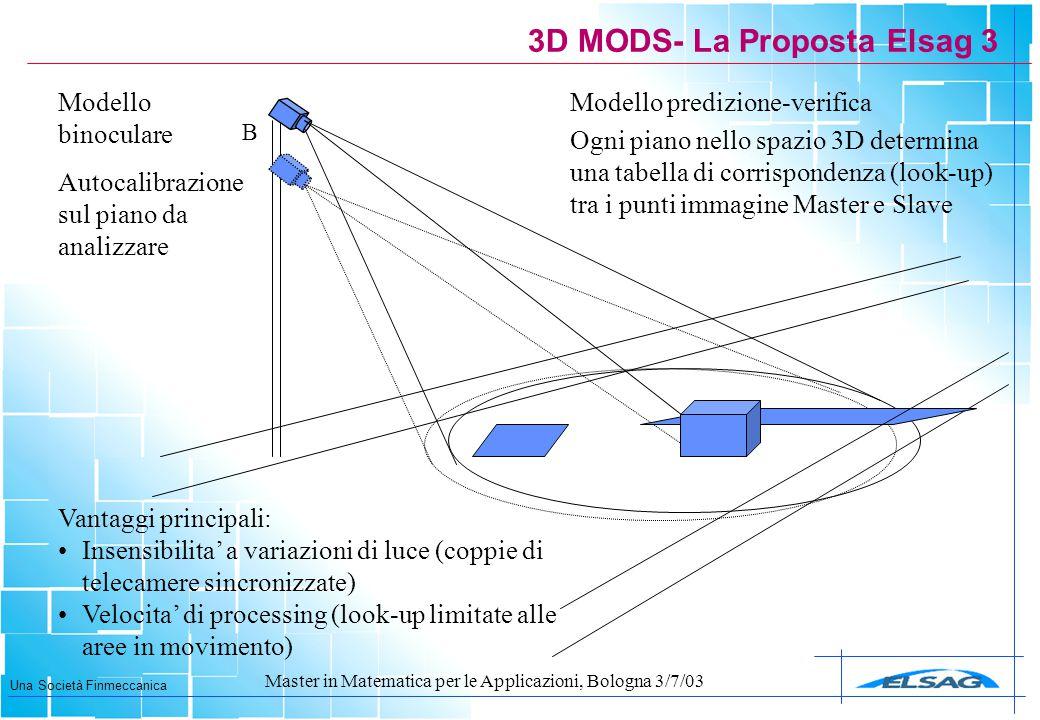 Una Società Finmeccanica Master in Matematica per le Applicazioni, Bologna 3/7/03 B Modello predizione-verifica Ogni piano nello spazio 3D determina u