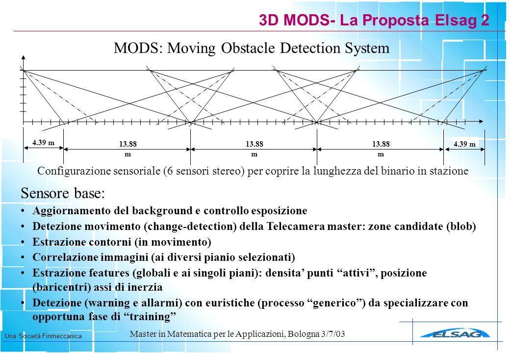 Una Società Finmeccanica Master in Matematica per le Applicazioni, Bologna 3/7/03 MODS: Moving Obstacle Detection System 3D MODS- La Proposta Elsag 2