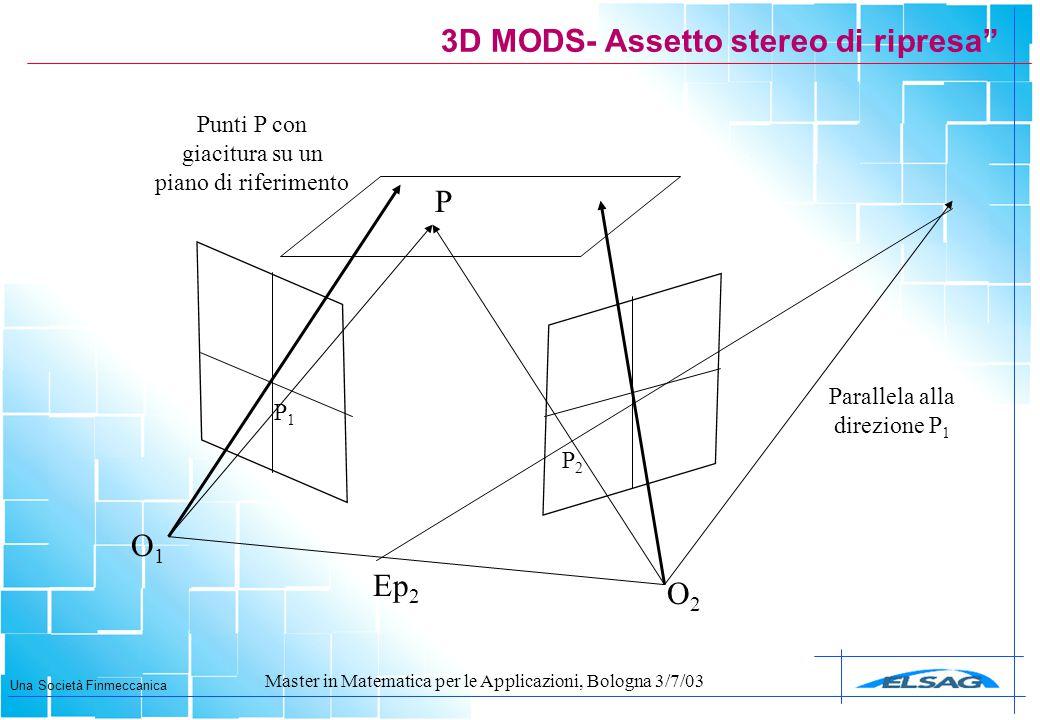 Una Società Finmeccanica Master in Matematica per le Applicazioni, Bologna 3/7/03 P O1O1 O2O2 Parallela alla direzione P 1 P1P1 P2P2 Punti P con giaci