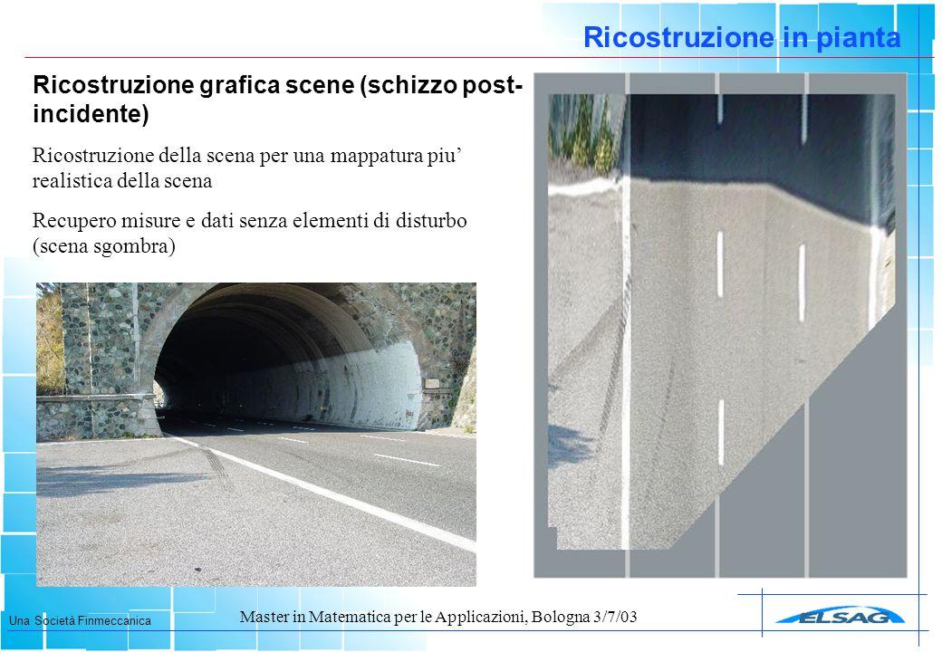 Una Società Finmeccanica Master in Matematica per le Applicazioni, Bologna 3/7/03 Ricostruzione in pianta Ricostruzione grafica scene (schizzo post- i