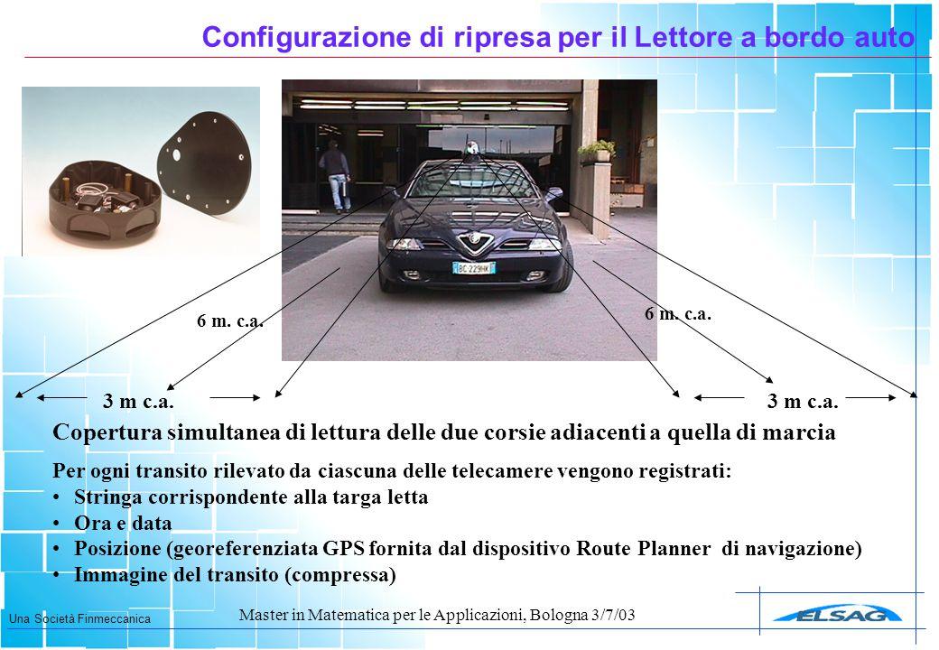 Una Società Finmeccanica Master in Matematica per le Applicazioni, Bologna 3/7/03 Configurazione di ripresa per il Lettore a bordo auto 3 m c.a. 6 m.