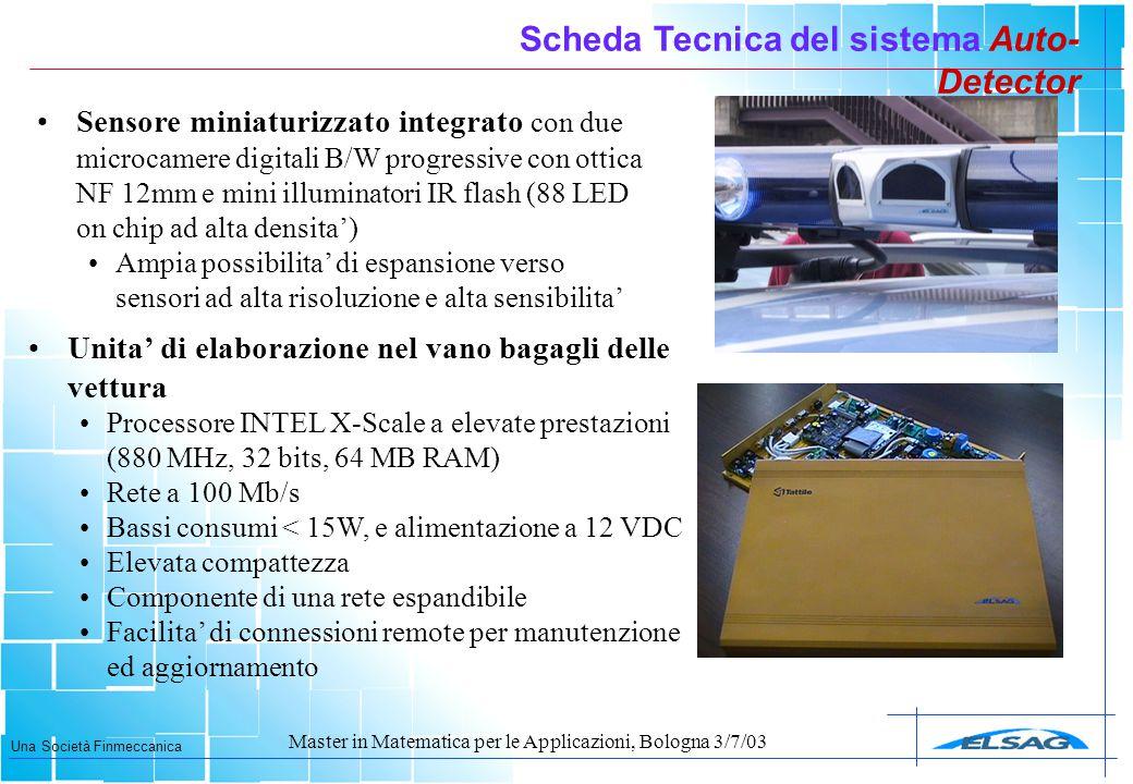 Una Società Finmeccanica Master in Matematica per le Applicazioni, Bologna 3/7/03 Scheda Tecnica del sistema Auto- Detector Sensore miniaturizzato int