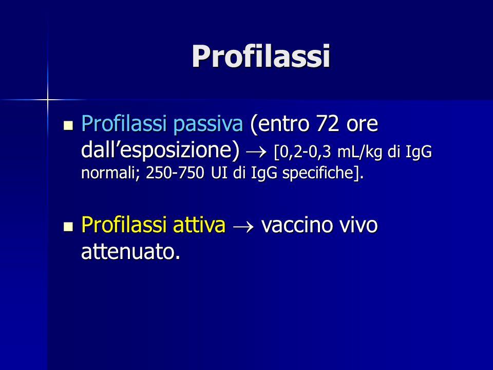 Profilassi Profilassi passiva (entro 72 ore dall'esposizione)  [0,2-0,3 mL/kg di IgG normali; 250-750 UI di IgG specifiche]. Profilassi passiva (entr