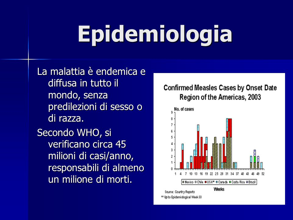 Epidemiologia … The measles virus killed ….2,410 children each day 100 children each hour ….