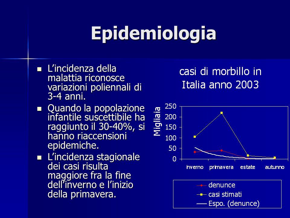 Epidemiologia L'incidenza della malattia riconosce variazioni poliennali di 3-4 anni. L'incidenza della malattia riconosce variazioni poliennali di 3-