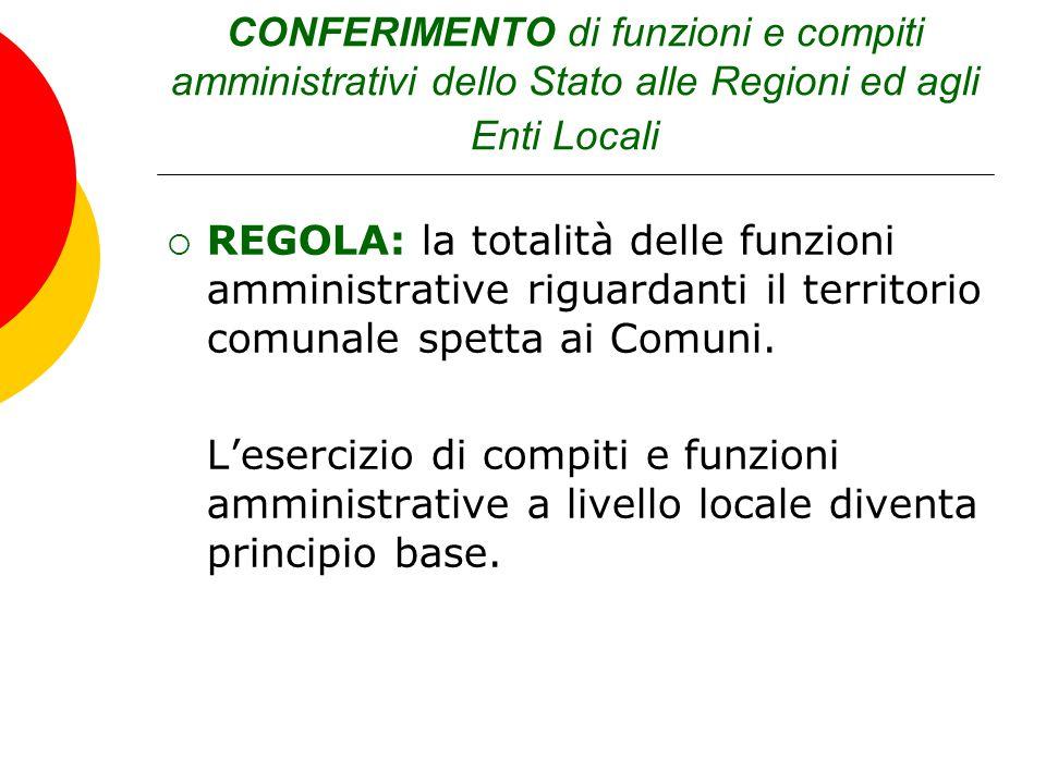 CONFERIMENTO di funzioni e compiti amministrativi dello Stato alle Regioni ed agli Enti Locali  REGOLA: la totalità delle funzioni amministrative rig