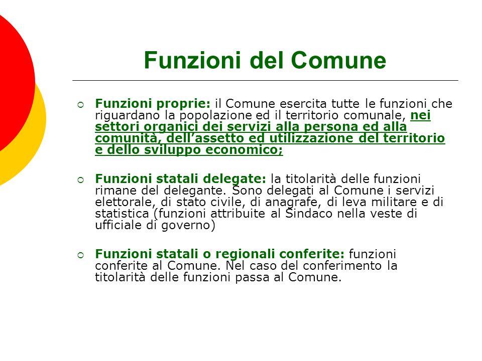 Funzioni del Comune  Funzioni proprie: il Comune esercita tutte le funzioni che riguardano la popolazione ed il territorio comunale, nei settori orga