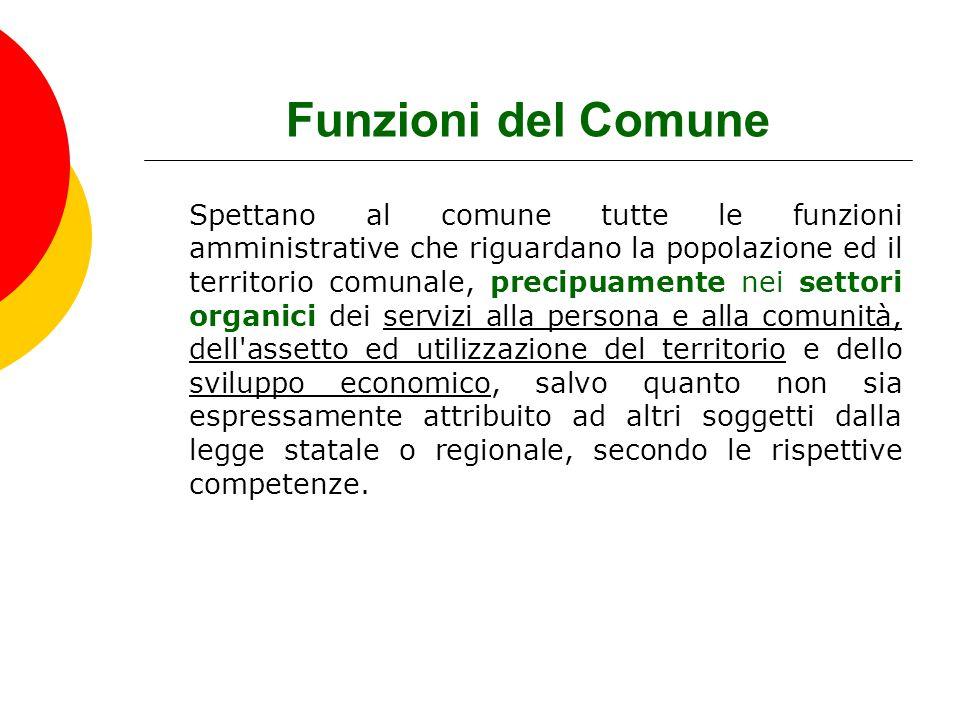 Funzioni del Comune Spettano al comune tutte le funzioni amministrative che riguardano la popolazione ed il territorio comunale, precipuamente nei set