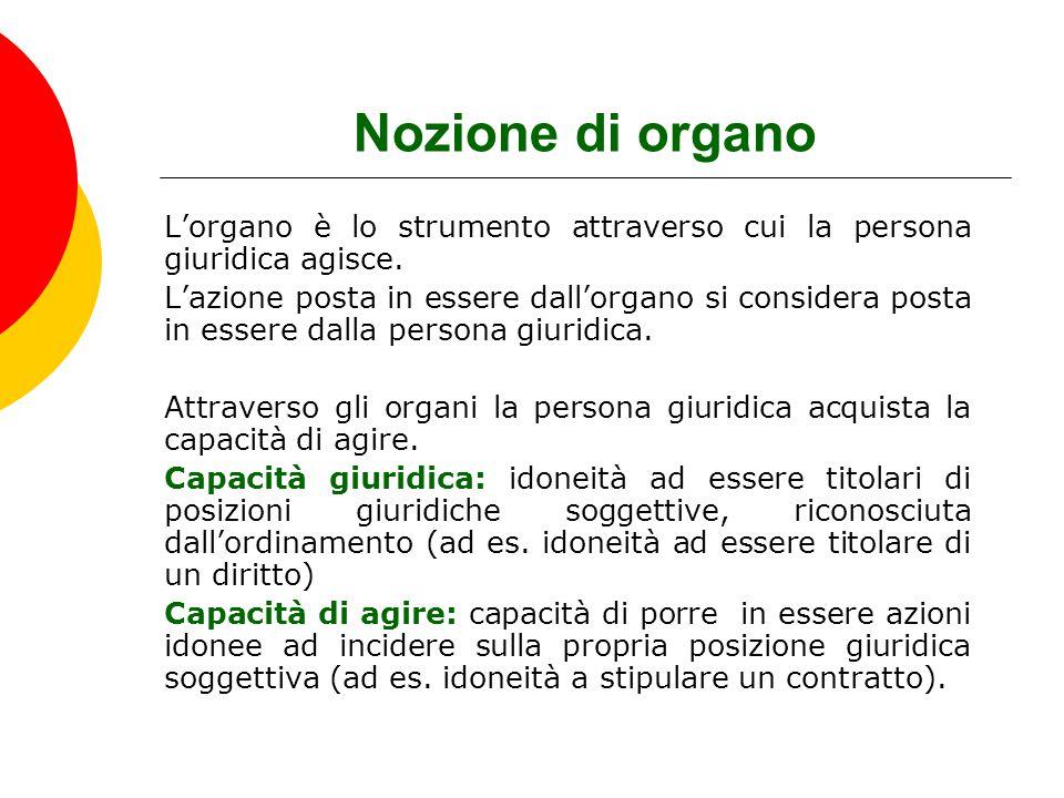 Nozione di organo L'organo è lo strumento attraverso cui la persona giuridica agisce. L'azione posta in essere dall'organo si considera posta in esser