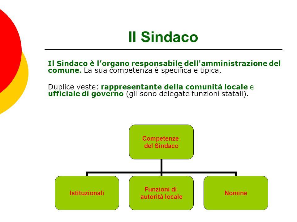 Il Sindaco Il Sindaco è l'organo responsabile dell'amministrazione del comune. La sua competenza è specifica e tipica. Duplice veste: rappresentante d