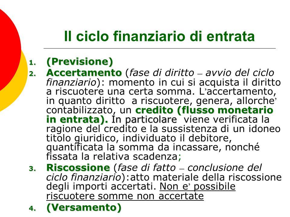Il ciclo finanziario di entrata 1. (Previsione) 2. Accertamento credito (flusso monetario in entrata). In particolare 2. Accertamento (fase di diritto