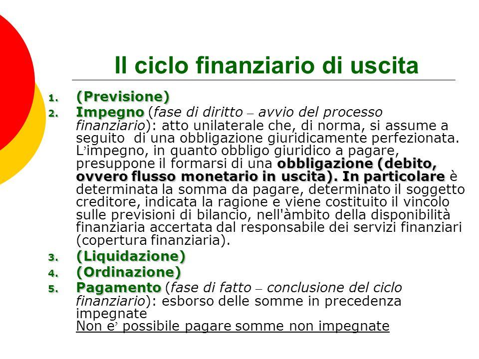 Il ciclo finanziario di uscita 1. (Previsione) 2. Impegno obbligazione (debito, ovvero flusso monetario in uscita). In particolare 2. Impegno (fase di