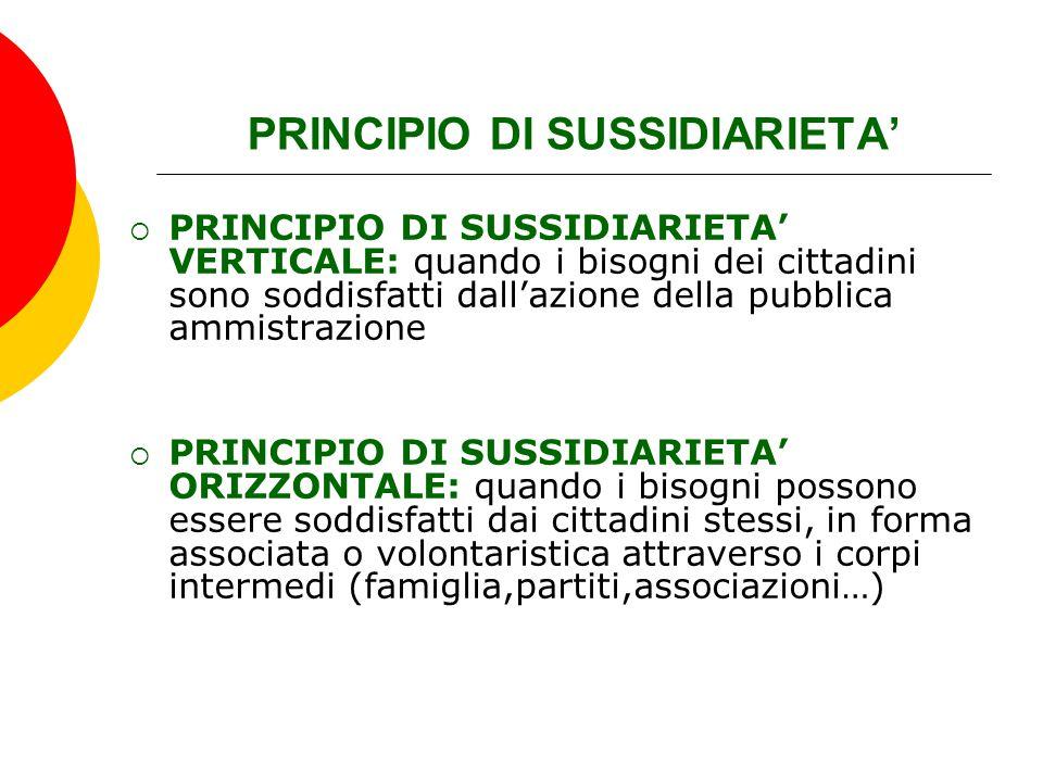 PRINCIPIO DI SUSSIDIARIETA'  PRINCIPIO DI SUSSIDIARIETA' VERTICALE: quando i bisogni dei cittadini sono soddisfatti dall'azione della pubblica ammist