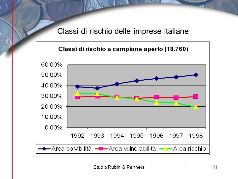 11 Classi di rischio delle imprese italiane Studio Rubini & Partners