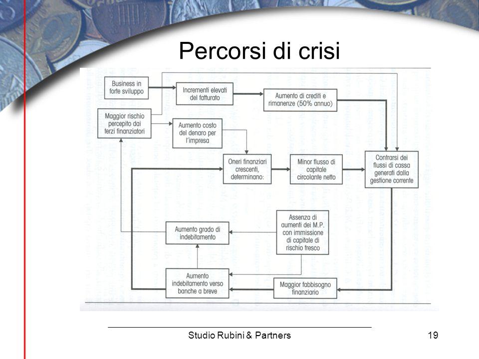 19 Percorsi di crisi Studio Rubini & Partners