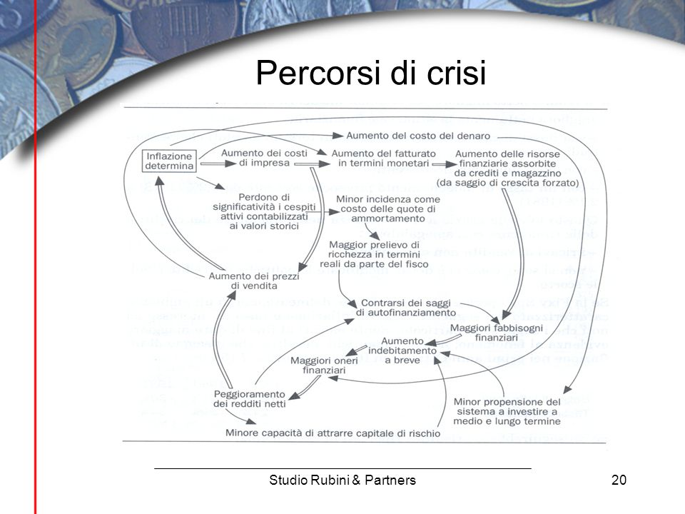 20 Percorsi di crisi Studio Rubini & Partners