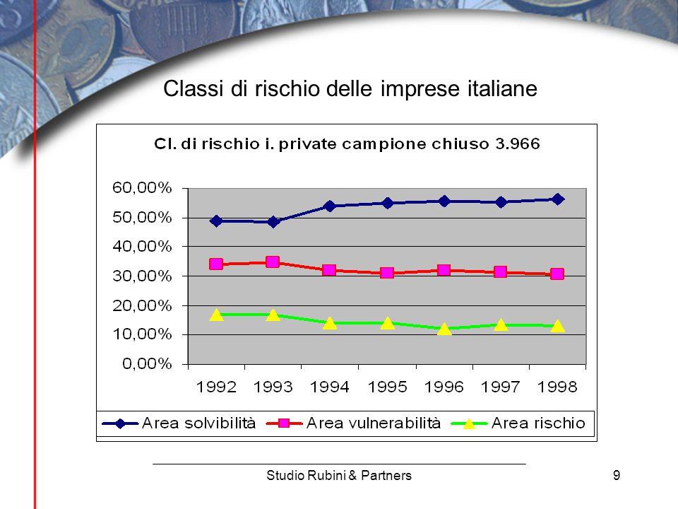9 Classi di rischio delle imprese italiane Studio Rubini & Partners