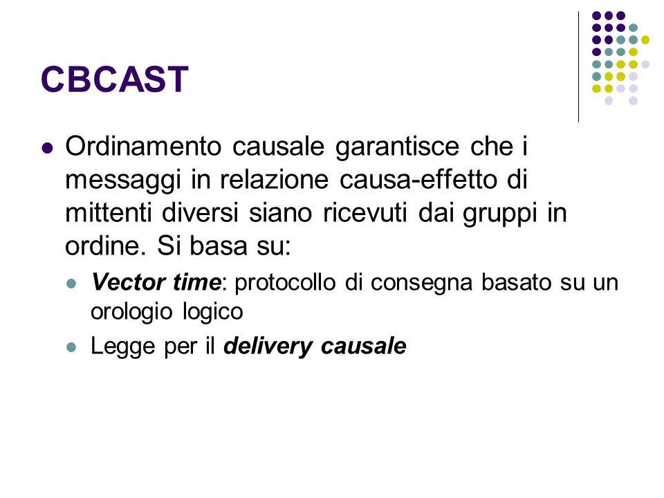 CBCAST Ordinamento causale garantisce che i messaggi in relazione causa-effetto di mittenti diversi siano ricevuti dai gruppi in ordine. Si basa su: V