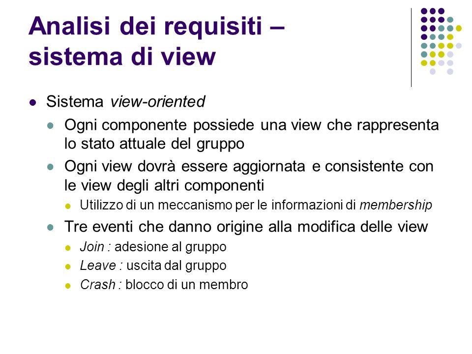 Analisi dei requisiti – sistema di view Sistema view-oriented Ogni componente possiede una view che rappresenta lo stato attuale del gruppo Ogni view