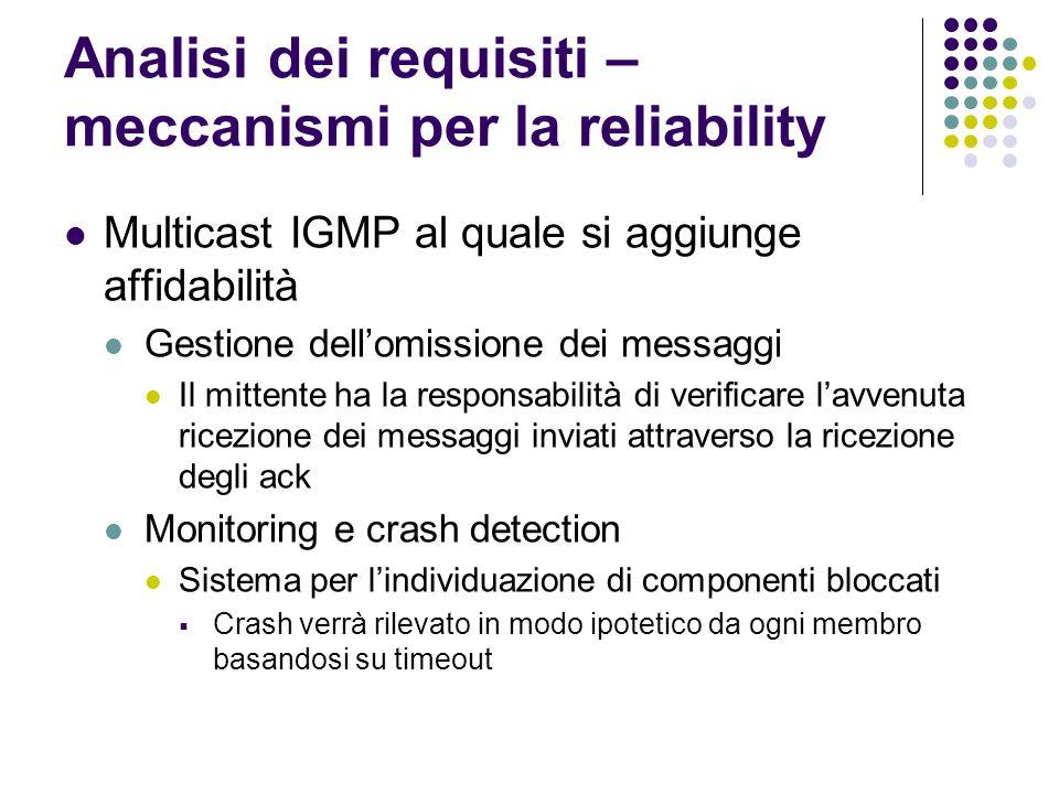Analisi dei requisiti – meccanismi per la reliability Multicast IGMP al quale si aggiunge affidabilità Gestione dell'omissione dei messaggi Il mittent
