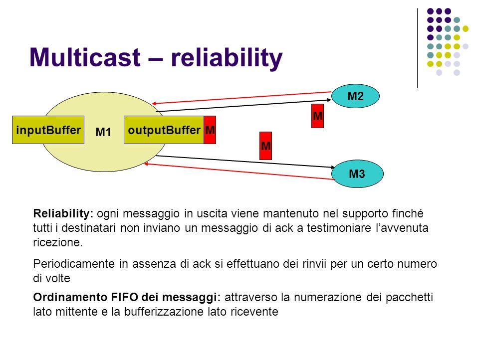 Multicast – reliability M1 outputBufferinputBufferM Reliability: ogni messaggio in uscita viene mantenuto nel supporto finché tutti i destinatari non