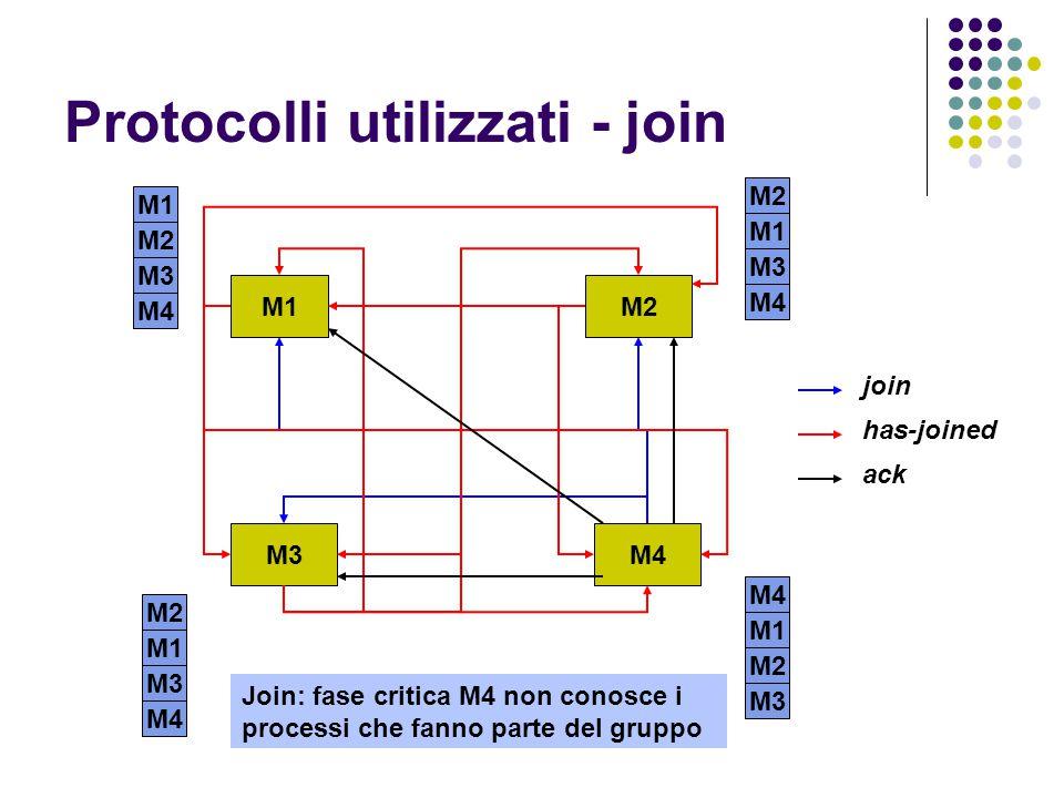 Protocolli utilizzati - join M1M2 M3 M1 M2 M1 M3 M2 M1 M3 M4 M1 M2 M3 join has-joined M4 ack Join: fase critica M4 non conosce i processi che fanno pa