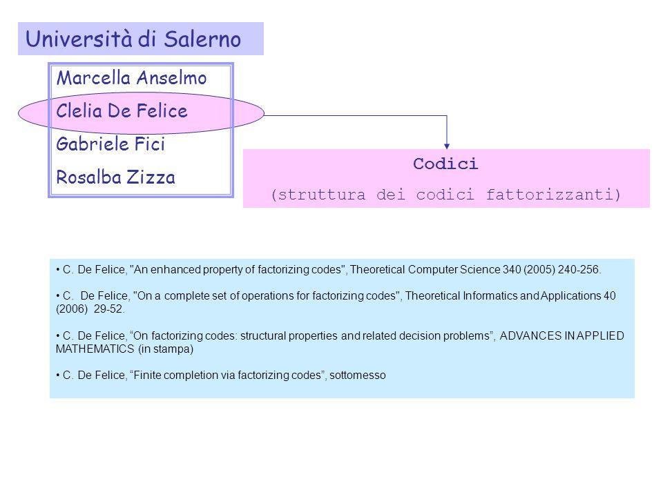 Codici (struttura dei codici fattorizzanti) C.