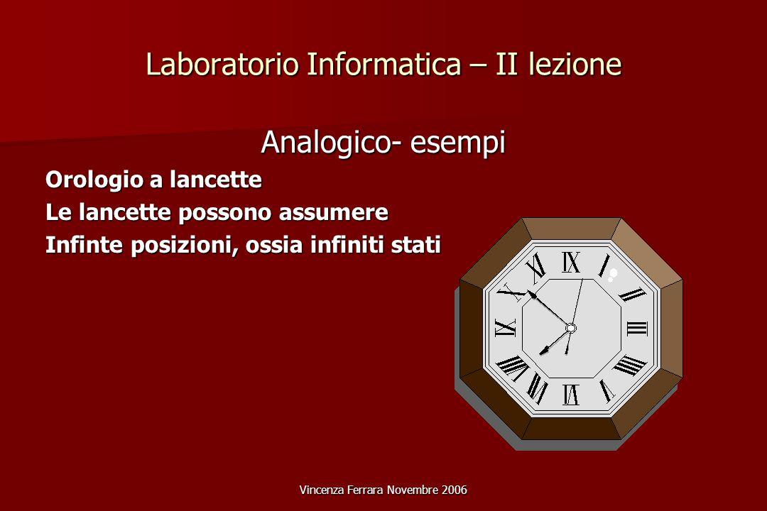 Vincenza Ferrara Novembre 2006 Laboratorio Informatica – II lezione Analogico- esempi Orologio a lancette Le lancette possono assumere Infinte posizioni, ossia infiniti stati