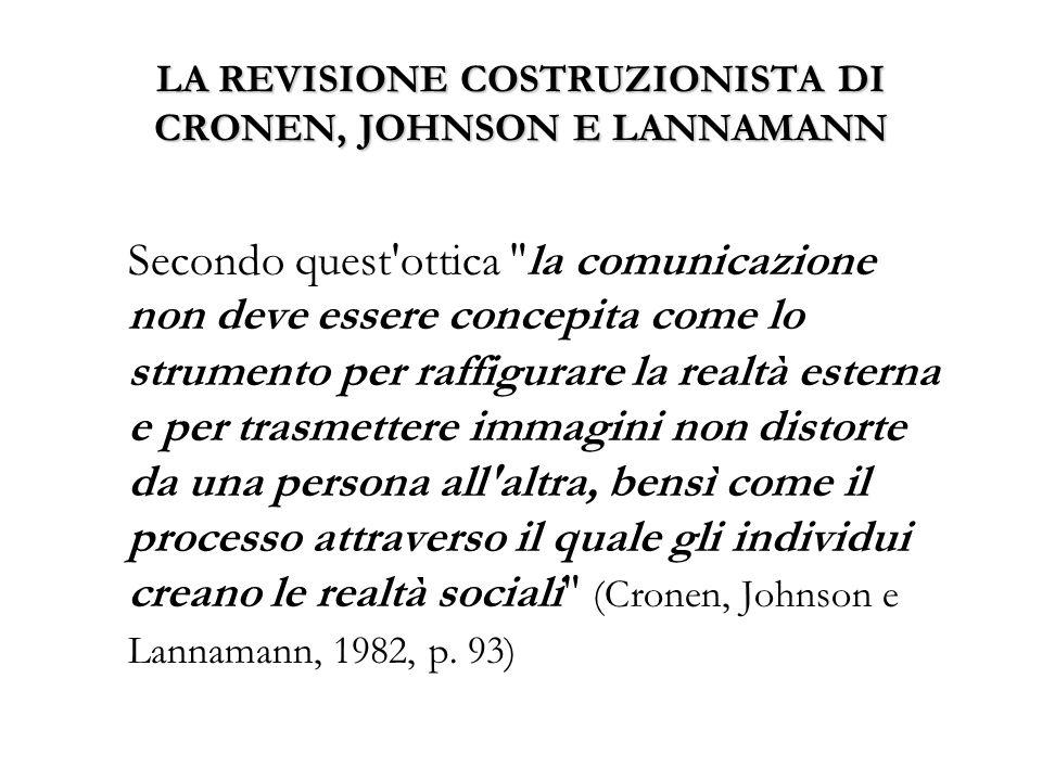 LA REVISIONE COSTRUZIONISTA DI CRONEN, JOHNSON E LANNAMANN Secondo quest ottica la comunicazione non deve essere concepita come lo strumento per raffigurare la realtà esterna e per trasmettere immagini non distorte da una persona all altra, bensì come il processo attraverso il quale gli individui creano le realtà sociali (Cronen, Johnson e Lannamann, 1982, p.