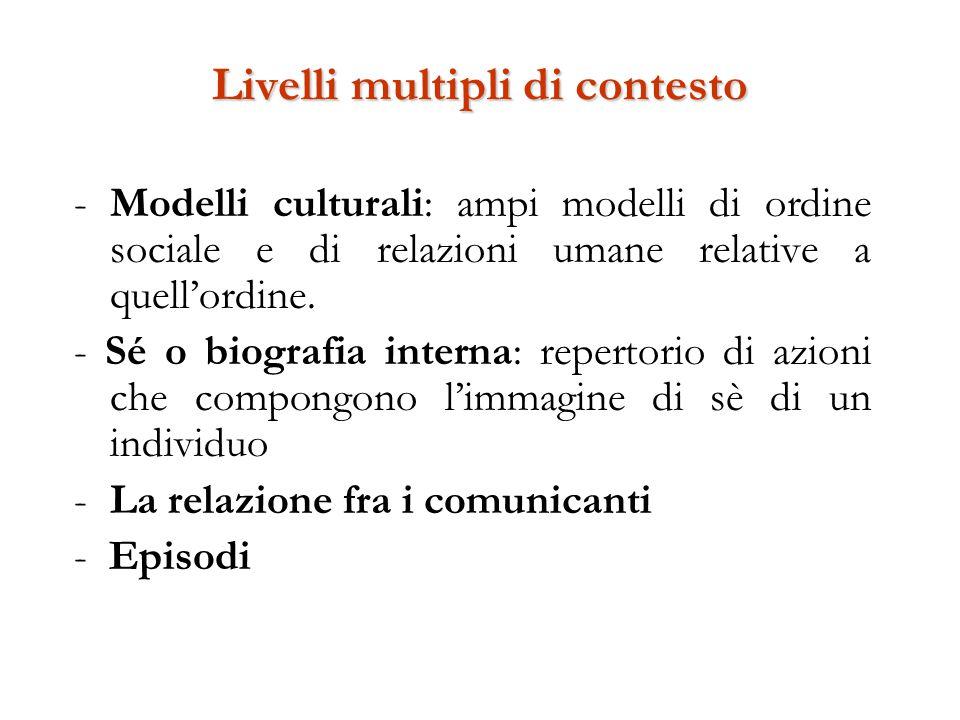Livelli multipli di contesto - Modelli culturali: ampi modelli di ordine sociale e di relazioni umane relative a quell'ordine. - Sé o biografia intern