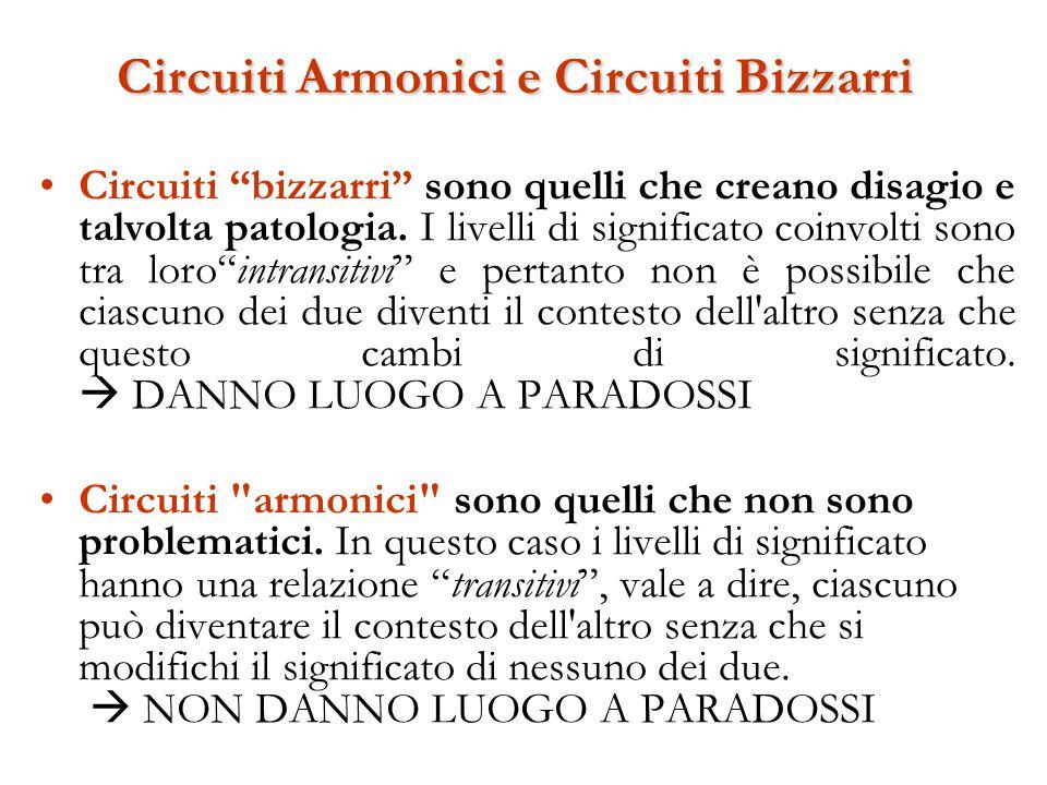 """Circuiti Armonici e Circuiti Bizzarri Circuiti """"bizzarri"""" sono quelli che creano disagio e talvolta patologia. I livelli di significato coinvolti sono"""