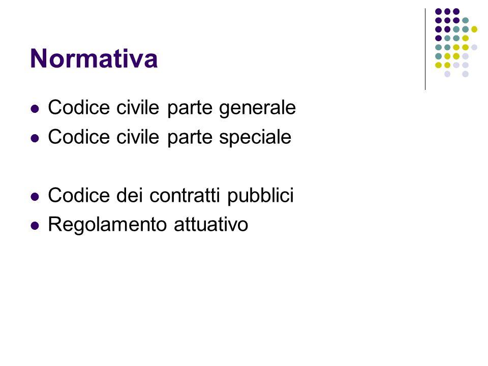 Normativa Codice civile parte generale Codice civile parte speciale Codice dei contratti pubblici Regolamento attuativo