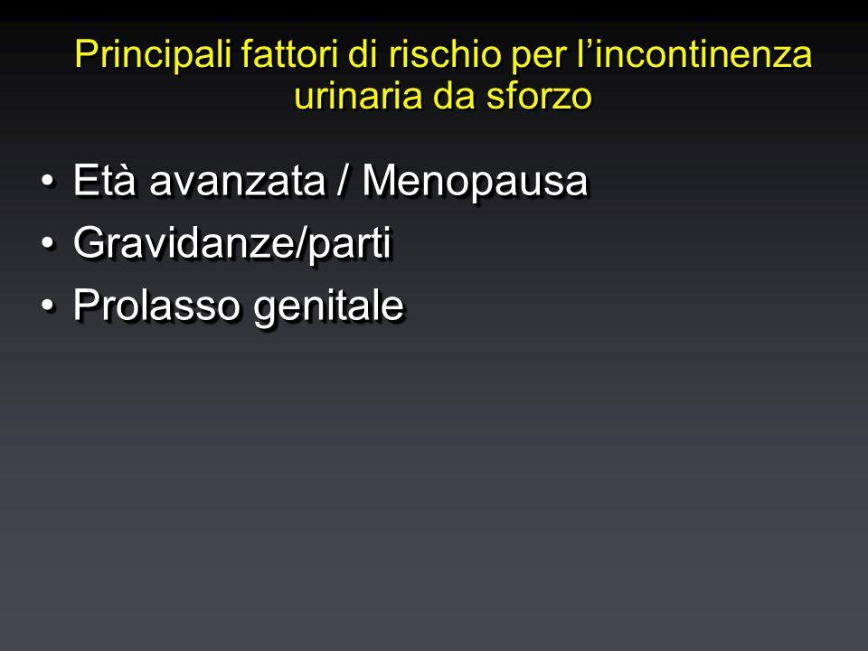 Principali fattori di rischio per l'incontinenza urinaria da sforzo Età avanzata / MenopausaEtà avanzata / Menopausa Gravidanze/partiGravidanze/parti Prolasso genitaleProlasso genitale Età avanzata / MenopausaEtà avanzata / Menopausa Gravidanze/partiGravidanze/parti Prolasso genitaleProlasso genitale