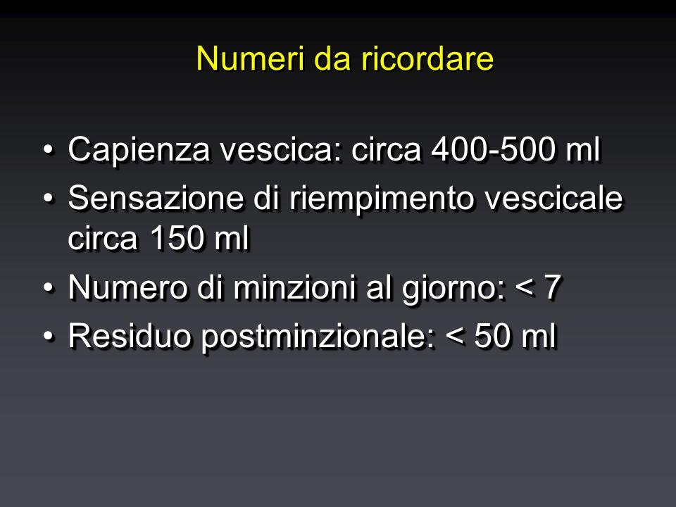 Numeri da ricordare Capienza vescica: circa 400-500 mlCapienza vescica: circa 400-500 ml Sensazione di riempimento vescicale circa 150 mlSensazione di riempimento vescicale circa 150 ml Numero di minzioni al giorno: < 7Numero di minzioni al giorno: < 7 Residuo postminzionale: < 50 mlResiduo postminzionale: < 50 ml Capienza vescica: circa 400-500 mlCapienza vescica: circa 400-500 ml Sensazione di riempimento vescicale circa 150 mlSensazione di riempimento vescicale circa 150 ml Numero di minzioni al giorno: < 7Numero di minzioni al giorno: < 7 Residuo postminzionale: < 50 mlResiduo postminzionale: < 50 ml