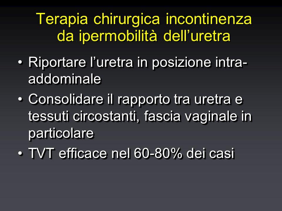 Terapia chirurgica incontinenza da ipermobilità dell'uretra Riportare l'uretra in posizione intra- addominaleRiportare l'uretra in posizione intra- addominale Consolidare il rapporto tra uretra e tessuti circostanti, fascia vaginale in particolareConsolidare il rapporto tra uretra e tessuti circostanti, fascia vaginale in particolare TVT efficace nel 60-80% dei casiTVT efficace nel 60-80% dei casi Riportare l'uretra in posizione intra- addominaleRiportare l'uretra in posizione intra- addominale Consolidare il rapporto tra uretra e tessuti circostanti, fascia vaginale in particolareConsolidare il rapporto tra uretra e tessuti circostanti, fascia vaginale in particolare TVT efficace nel 60-80% dei casiTVT efficace nel 60-80% dei casi